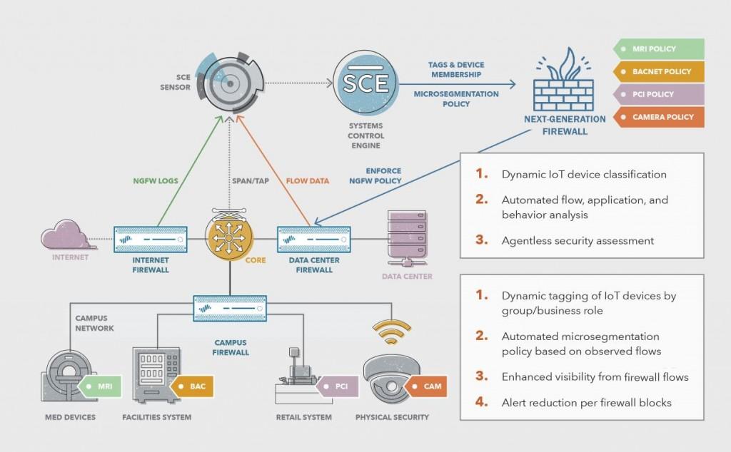 Ordr_diagram2